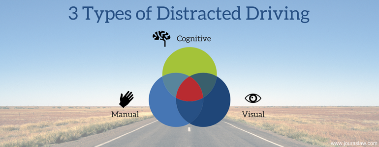 3 types of distracted truck driving